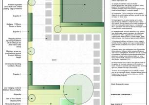Bromwich Avenue Plan